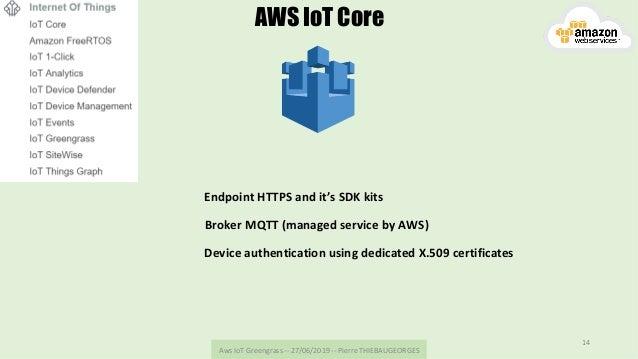 AwsIoTGreengrass--27/06/2019--PierreTHIEBAUGEORGES 14 AWS IoT Core EndpointHTTPSandit'sSDKkits BrokerMQTT...