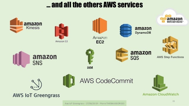 AwsIoTGreengrass--27/06/2019--PierreTHIEBAUGEORGES 15 … and all the others AWS services IAM