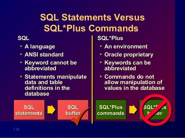 lecture on mysql 1 How to take lecture notes effective note-taking is not recording or transcribing it is an active part of the learning process that requires you to quickly digest.