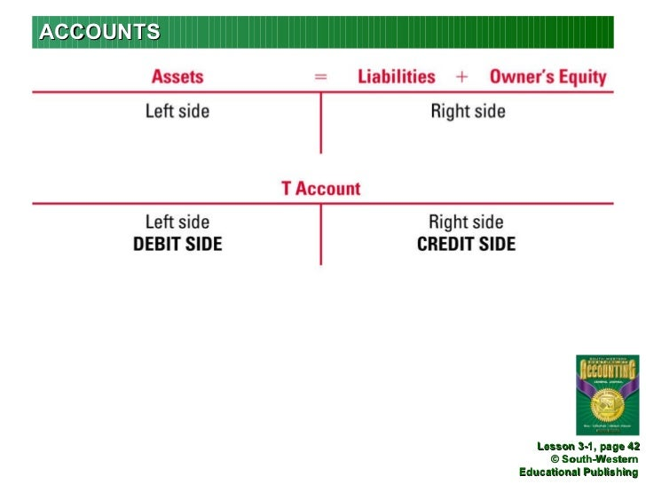 ACCOUNTS Lesson 3-1, page 42
