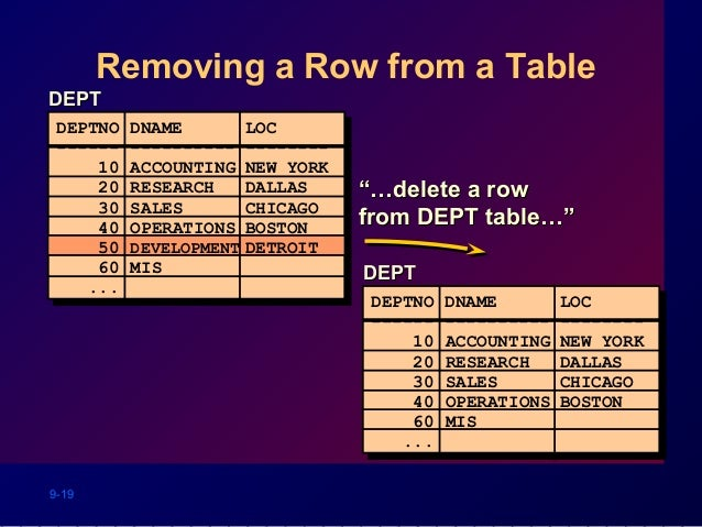 SQL WORKSHOP::Lecture 9
