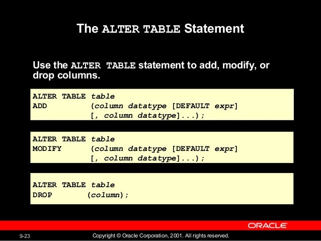 Creating and Managing Tables -Oracle Data base. Creating And Managing Tables Oracle Data Base  sc 1 st  Best Image Engine & Interesting Alter Table Set Default Value Oracle Gallery - Best ...