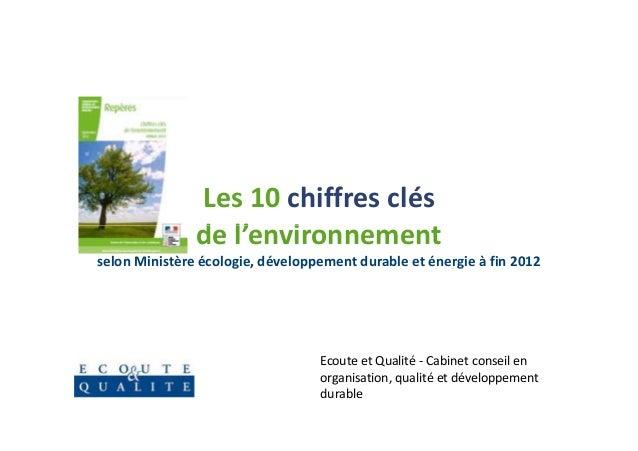 Les 10 chiffres clés               de l'environnementselon Ministère écologie, développement durable et énergie à fin 2012...
