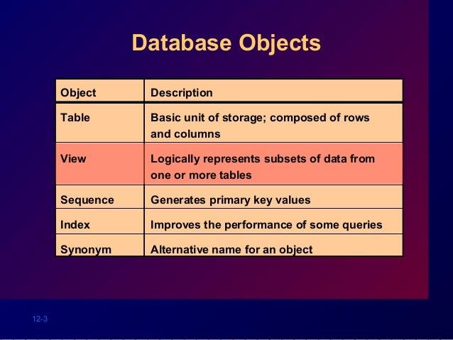 Programming in Delphi