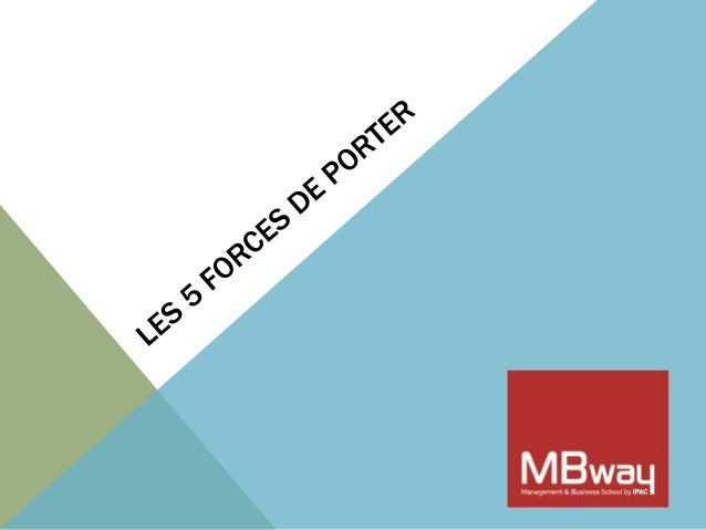 SOMMAIRE  Introduction  I. Pourquoi utiliser Porter?  II. Les 5 forces de Porter   Menace des nouveaux entrants   Pouvoi...