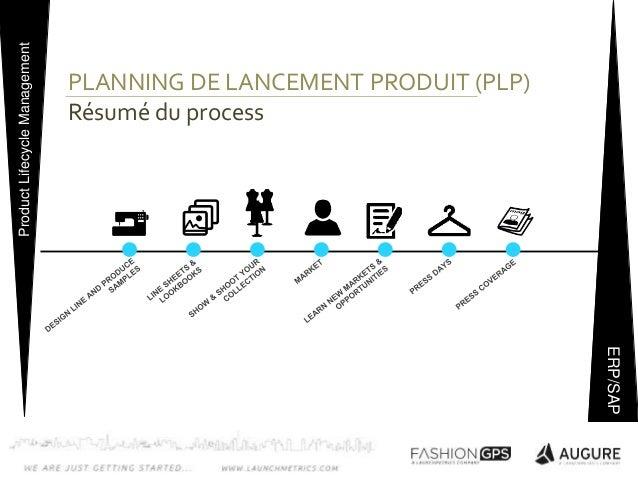 les 8 etapes pour reussir son lancement de produit