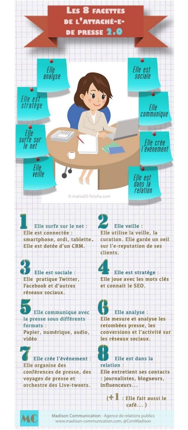 Les 8 facettes de lattache e- de presse 2.0 - madison communication