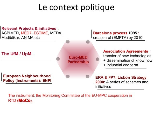 Les  aides internationales de développement de l'innovation et la recherche entre l'europe et la méditerranée ilyas azzioui Slide 2