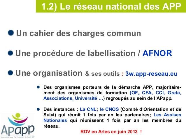 1.2) Le réseau national des APPUn cahier des charges communUne procédure de labellisation / AFNORUne organisation & ses ou...