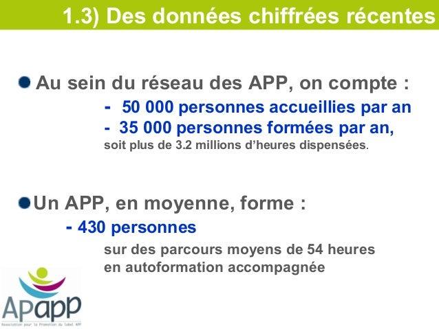 1.3) Des données chiffrées récentesAu sein du réseau des APP, on compte :       - 50 000 personnes accueillies par an     ...