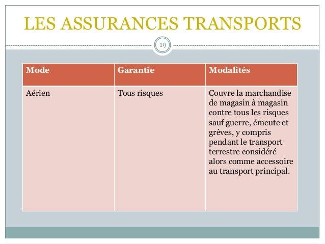 LES ASSURANCES TRANSPORTS 19 Mode Garantie Modalités Aérien Tous risques Couvre la marchandise de magasin à magasin contre...
