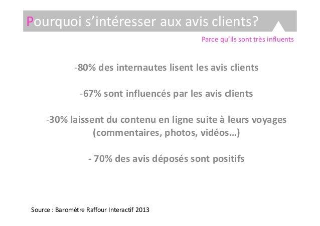 -80% des internautes lisent les avis clients -67% sont influencés par les avis clients -30% laissent du contenu en ligne s...