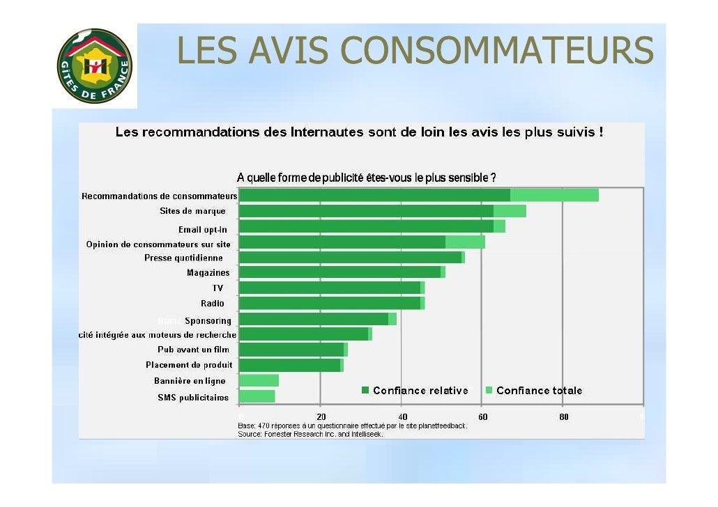 Les avis consommateurs - Thermomix avis consommateur ...