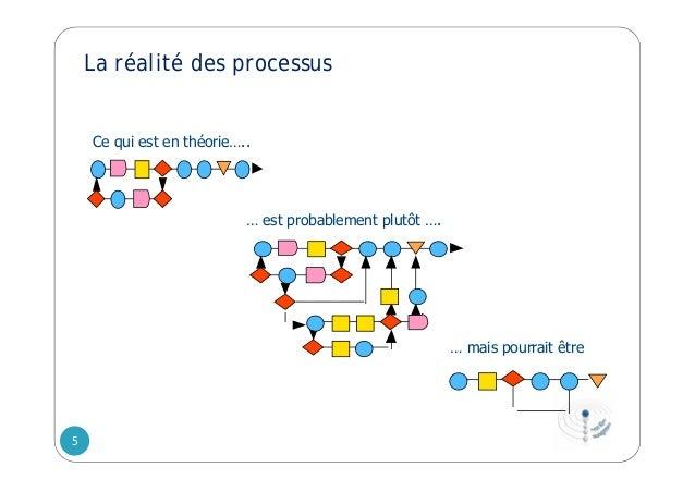 les basiques du lean manufacturing pdf