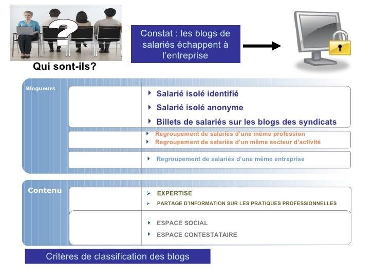 LesblogsdesalariéSmercantidandriapréSentation Slide 2
