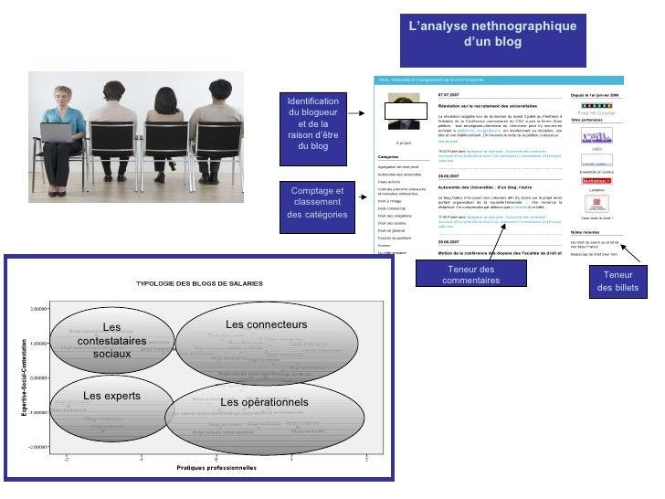 LesblogsdesalariéSmercantidandriapréSentation Slide 3