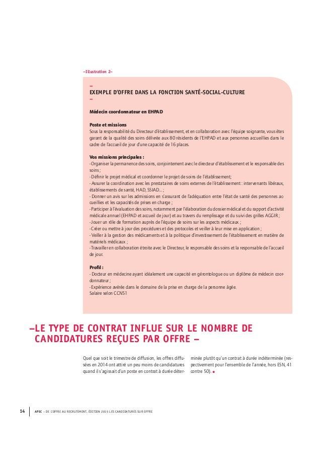 Etude apec les candidatures sur offre dition 2015 - Grille salaire psychomotricien ...