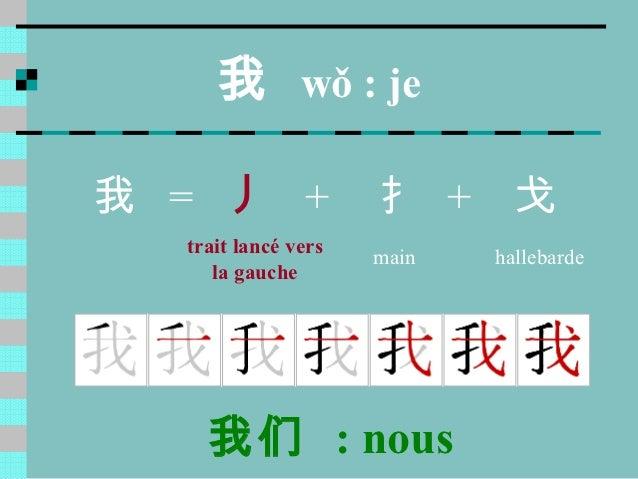 我 wǒ : je我 = 丿 + 扌 + 戈  trait lancé vers   main   hallebarde     la gauche    我们 : nous