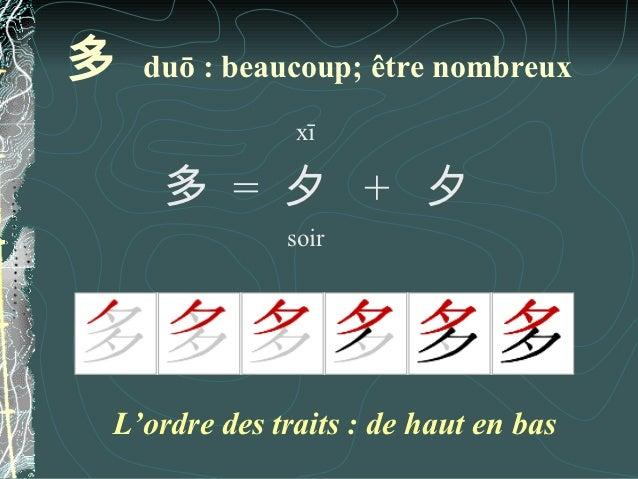 多   duō : beaucoup; être nombreux              xī     多 = 夕 + 夕             soirL'ordre des traits : de haut en bas