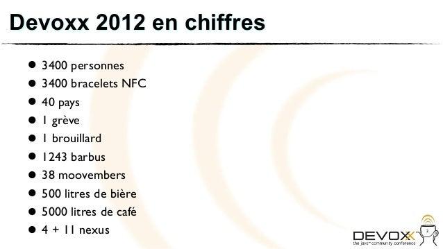 Devoxx 2012 en chiffres • 3400 personnesNFC • 40 pays   3400 bracelets • 1 grève • 1 brouillard • 1243 barbus • 38 moovemb...