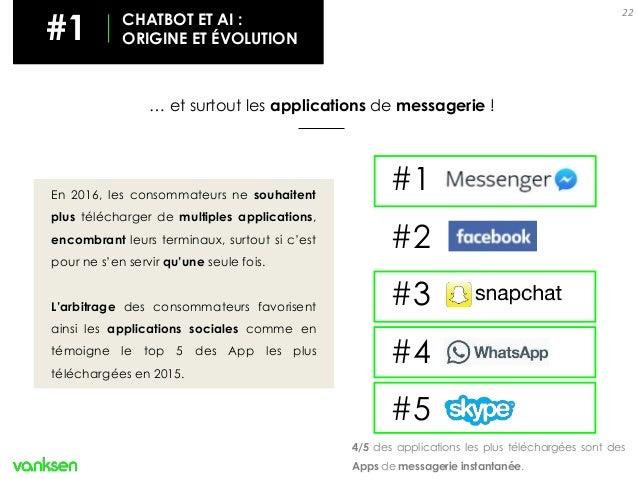 22 … et surtout les applications de messagerie ! #1 #2 #3 #4 #5 4/5 des applications les plus téléchargées sont des Apps d...