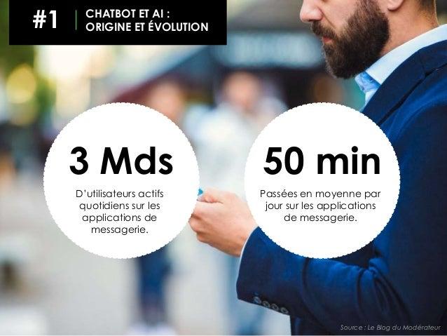 3 Mds D'utilisateurs actifs quotidiens sur les applications de messagerie. 50 min Passées en moyenne par jour sur les appl...