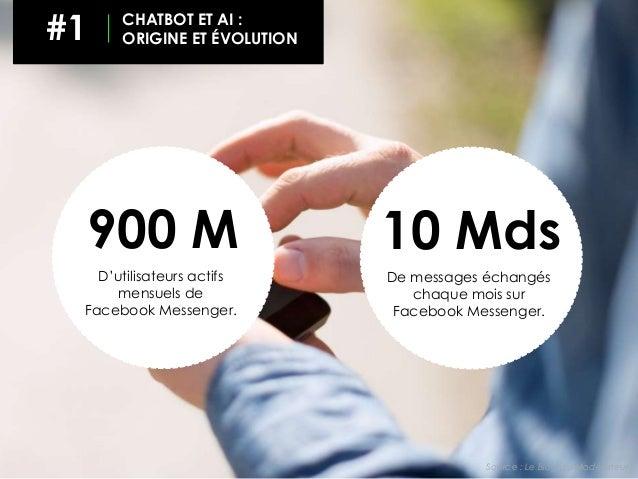 900 M D'utilisateurs actifs mensuels de Facebook Messenger. 10 Mds De messages échangés chaque mois sur Facebook Messenger...