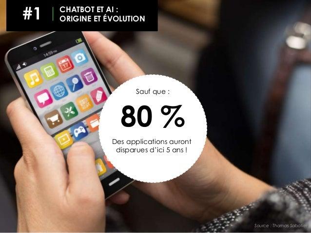 80 % Des applications auront disparues d'ici 5 ans ! Sauf que : #1 CHATBOT ET AI : ORIGINE ET ÉVOLUTION Source : Thomas Sa...