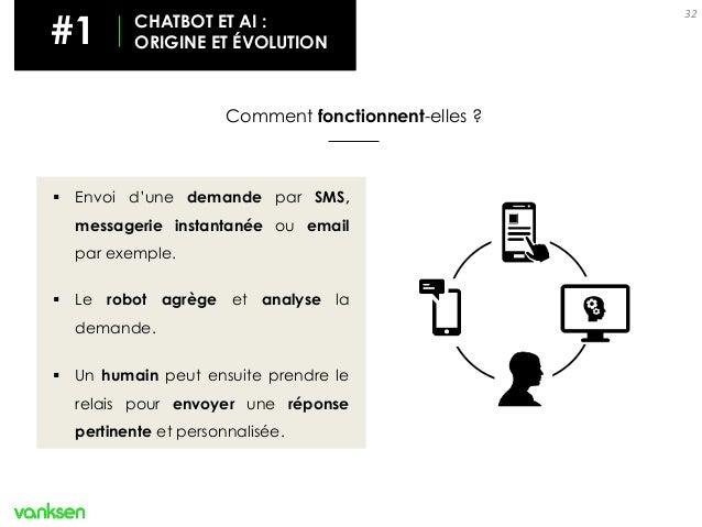 32 Comment fonctionnent-elles ?  Envoi d'une demande par SMS, messagerie instantanée ou email par exemple.  Le robot agr...