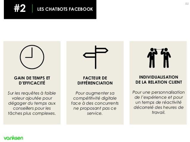 51 INDIVIDUALISATION DE LA RELATION CLIENT Pour une personnalisation de l'expérience et pour un temps de réactivité décorr...