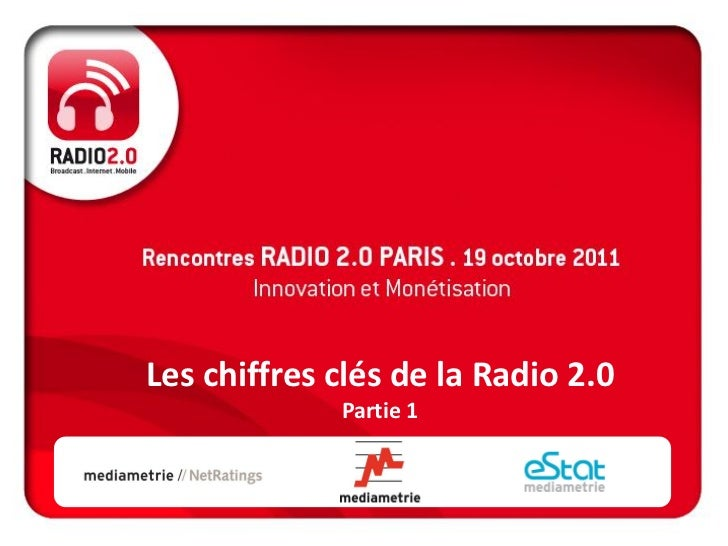 Les chiffres clés de la Radio 2.0             Partie 1                        Copyright Médiamétrie – Tous droits réservés...