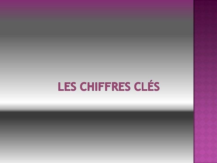  Les internautes français L'économie du secteur Les réseaux sociaux et les médias sociaux La navigation internet La s...