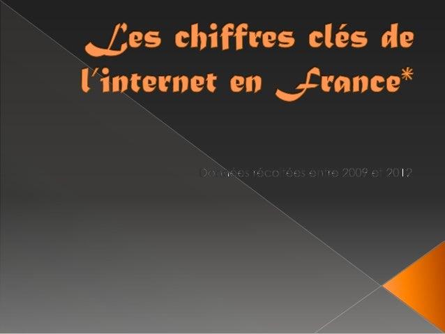 - Les internautes en France - Les catégories socio-professionnelles - Tranches d'âges - Les abonnés des différents FAI - L...