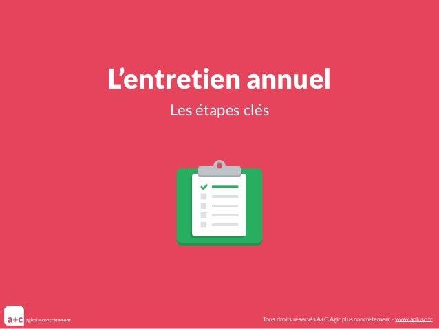 L'entretien annuel Les étapes clés Tous droits réservés A+C Agir plus concrètement - www.aplusc.fr