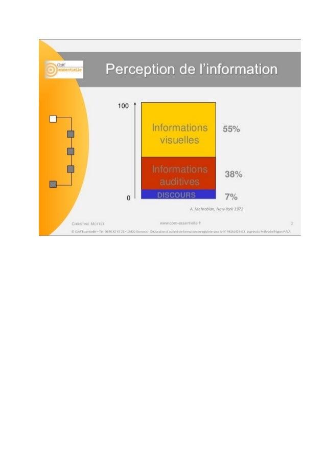 13420 GEMENOS - Déclaration d'activité de formation enregistrée sous le N° 93131424413 auprès du Préfet de Région PACA • 1...