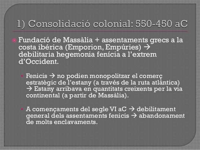 """• Acròpoli:  ocupava el puig de Vila  estaria defensada per fortes muralles (Diodor).  interior  s""""hi concentraren:  ..."""