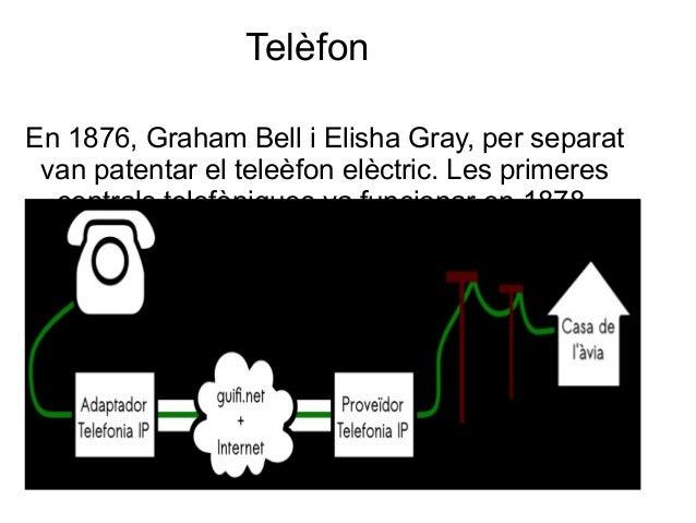 Telèfon En 1876, Graham Bell i Elisha Gray, per separat van patentar el teleèfon elèctric. Les primeres centrals telefòniq...