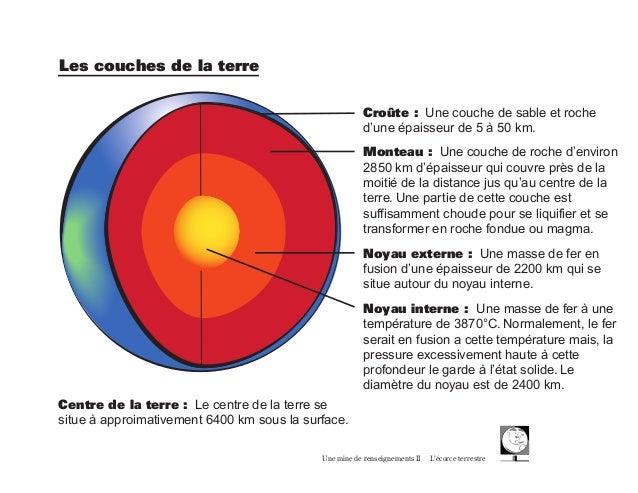 Les couches de la terreUne mine de renseignements II u L'écorce terrestreCentre de la terre : Le centre de la terre sesitu...