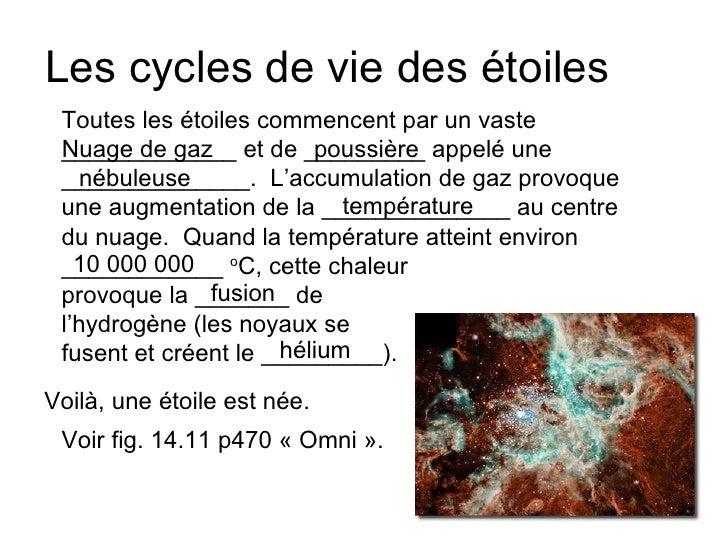 Les cycles de vie des étoiles Toutes les étoiles commencent par un vaste _____________ et de _________ appelé une ________...
