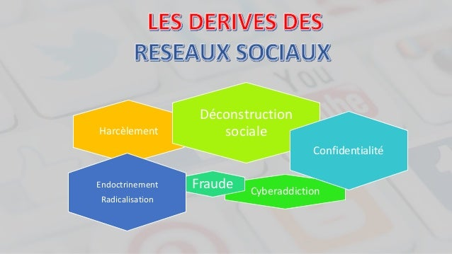 Harcèlement Déconstruction sociale Cyberaddiction Fraude Confidentialité Endoctrinement Radicalisation
