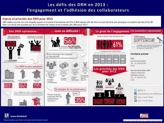 Enjeux et priorités des DRH pour 2013ADP réalise tous les ans une enquête auprès dun panel dentreprises de 50 à 3 000 sala...
