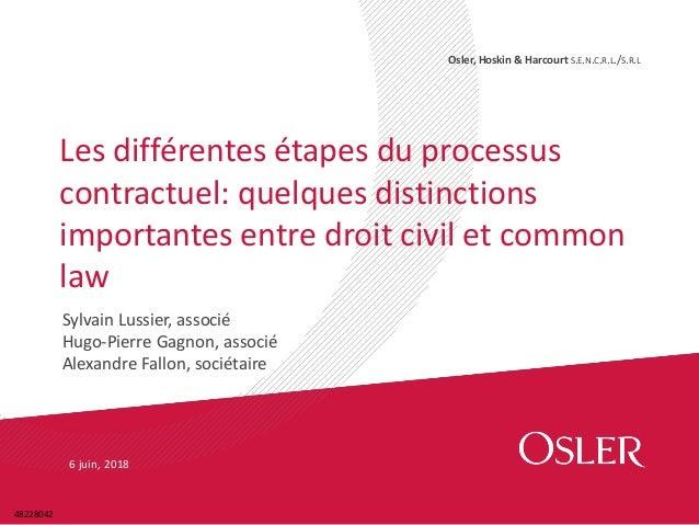 Osler, Hoskin & Harcourt S.E.N.C.R.L./S.R.L Sylvain Lussier, associé Hugo-Pierre Gagnon, associé Alexandre Fallon, sociéta...