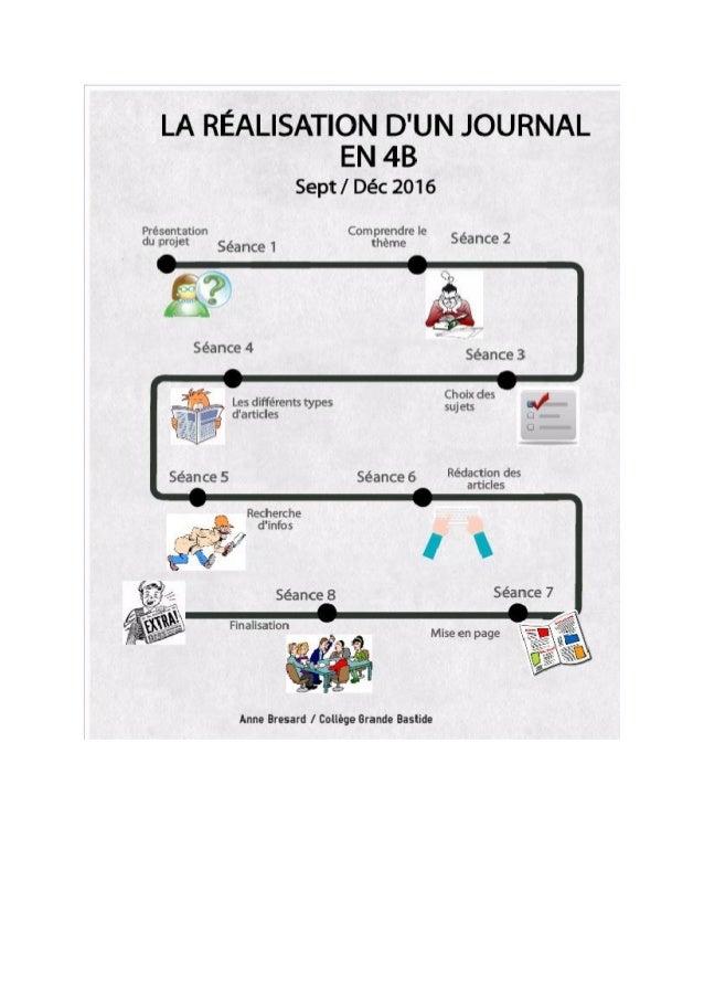 Les différentes étapes de l'EPI 4B
