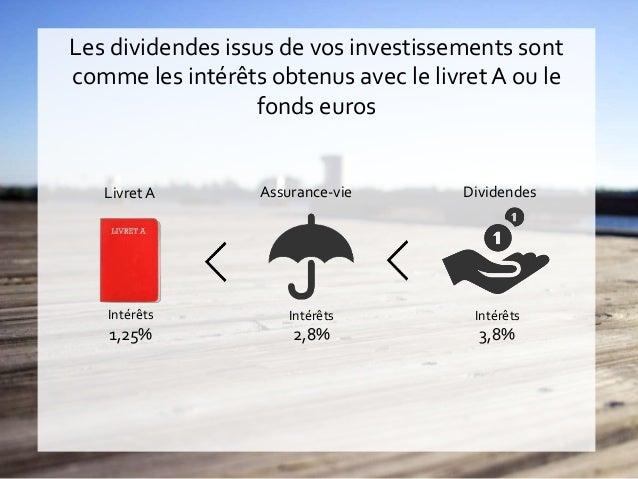 Les dividendes issus de vos investissements sont comme les intérêts obtenus avec le livret A ou le fonds euros Intérêts 1,...