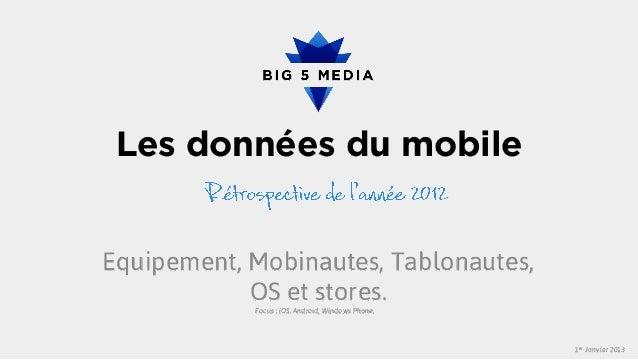 Les données du mobileEquipement, Mobinautes, Tablonautes,            OS et stores.            Focus : iOS, Android, Window...