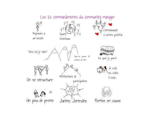 Les douze commandements du community manager