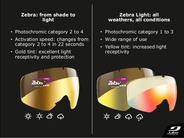 10f479d81be NXT lenses  4 advanced technologies  11. Zebra  from shade to light •  Photochromic category 2 ...