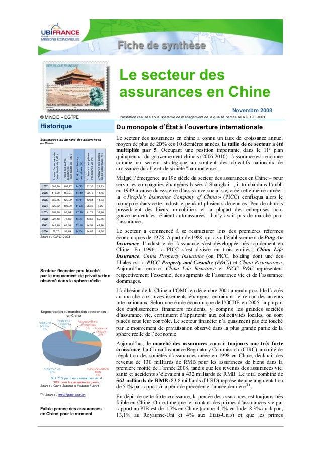 Le secteur des assurances en Chine Novembre 2008 © MINEIE – DGTPE Prestation réalisée sous système de management de la qua...
