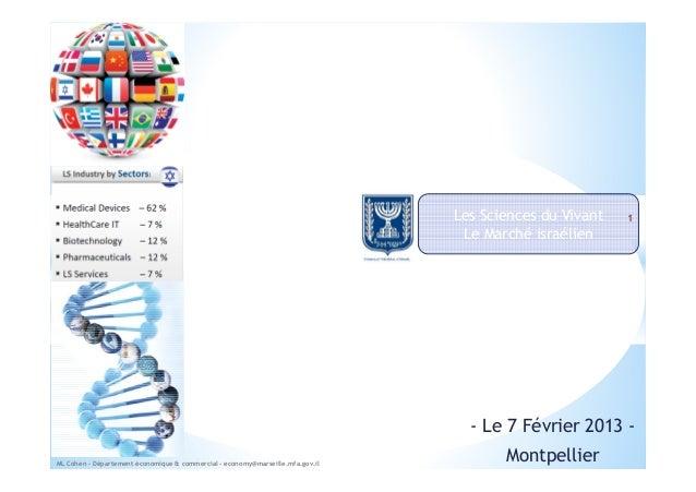 Les Sciences du Vivant   1                                                                                 Le Marché israé...