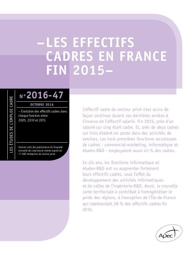 –LES EFFECTIFS  CADRES EN FRANCE  FIN 2015– L'effectif cadre du secteur privé s'est accru de façon continue durant ces ...